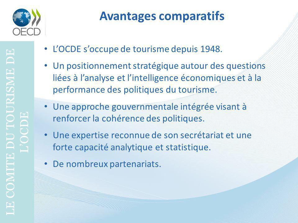 Avantages comparatifs LE COMITE DU TOURISME DE LOCDE LOCDE soccupe de tourisme depuis 1948. Un positionnement stratégique autour des questions liées à