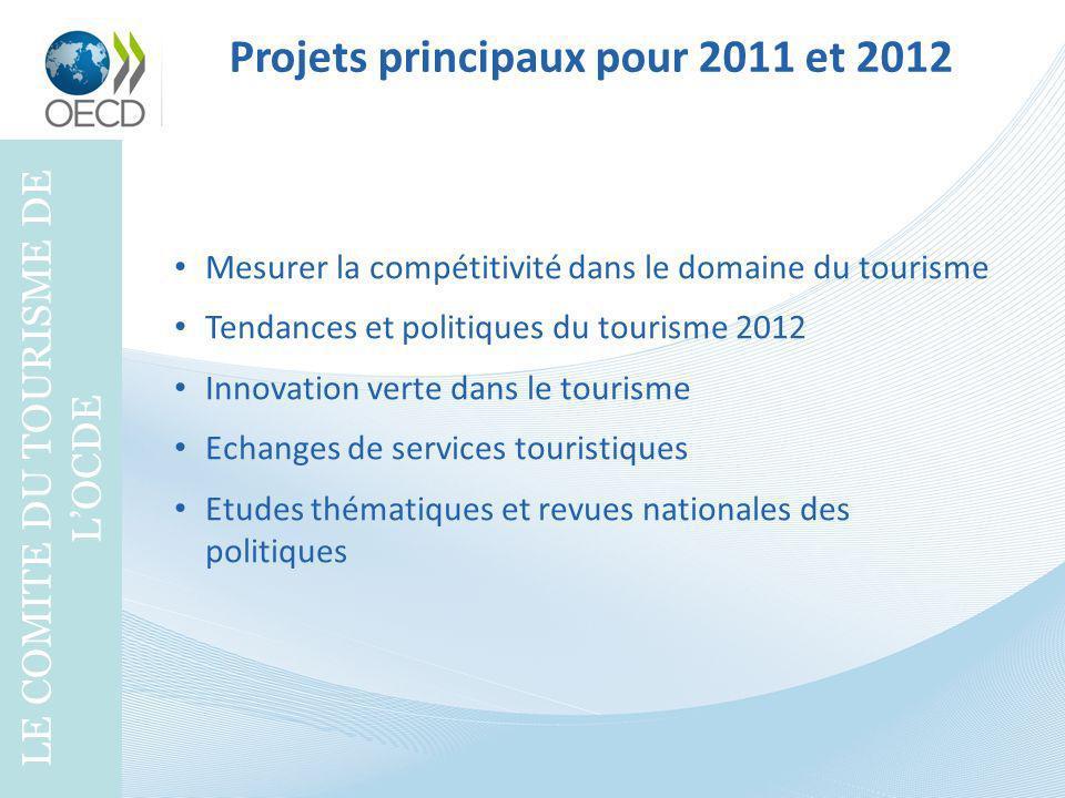 Projets principaux pour 2011 et 2012 LE COMITE DU TOURISME DE LOCDE Mesurer la compétitivité dans le domaine du tourisme Tendances et politiques du to
