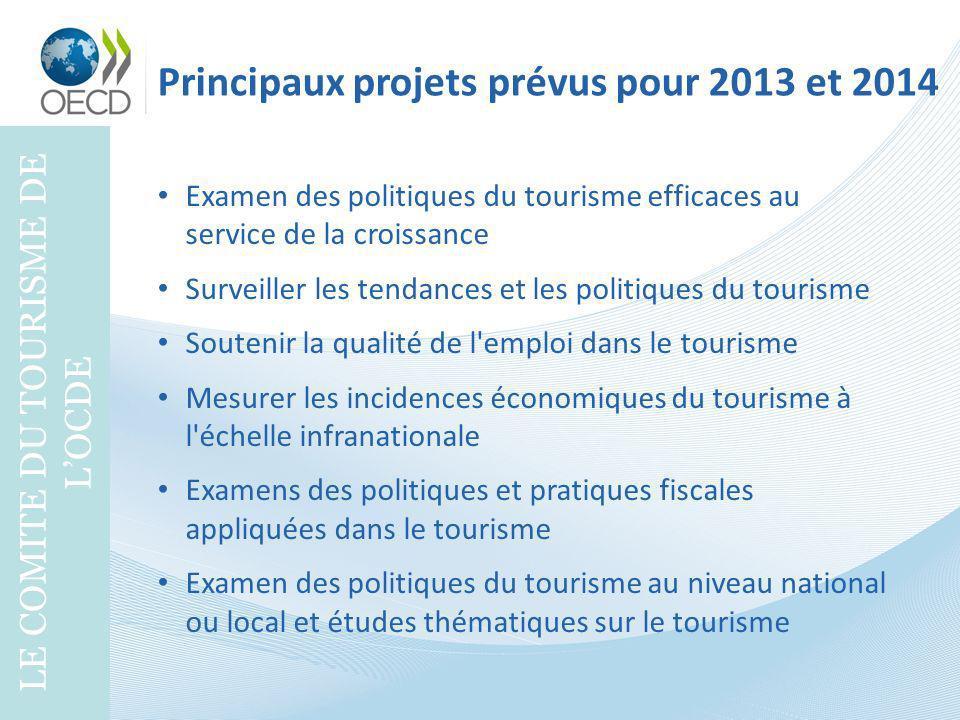 Principaux projets prévus pour 2013 et 2014 LE COMITE DU TOURISME DE LOCDE Examen des politiques du tourisme efficaces au service de la croissance Sur