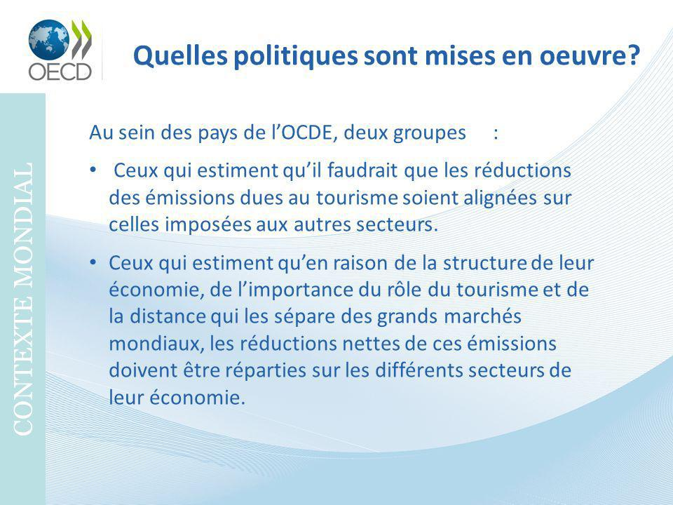 Quelles politiques sont mises en oeuvre? CONTEXTE MONDIAL Au sein des pays de lOCDE, deux groupes : Ceux qui estiment quil faudrait que les réductions