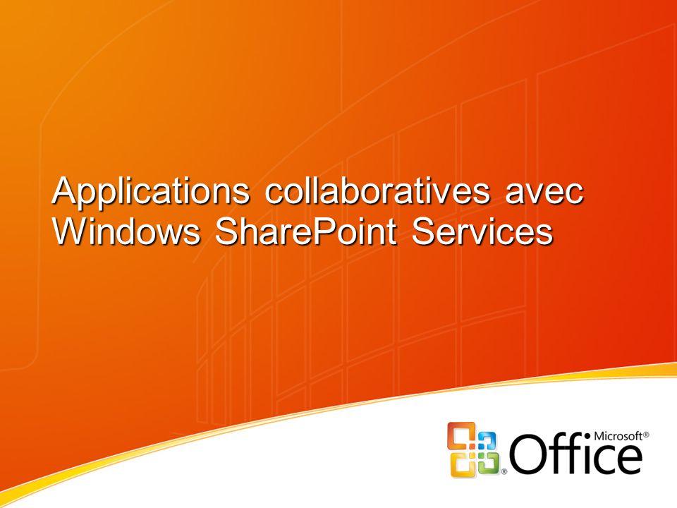 Sommaire Une plate-forme pour aller au-delà des espaces de travail Modèles dapplications pour Windows SharePoint Services version 2 Modèles dapplications pour WSS V3 Outils de personnalisation et développement Solutions partenaires