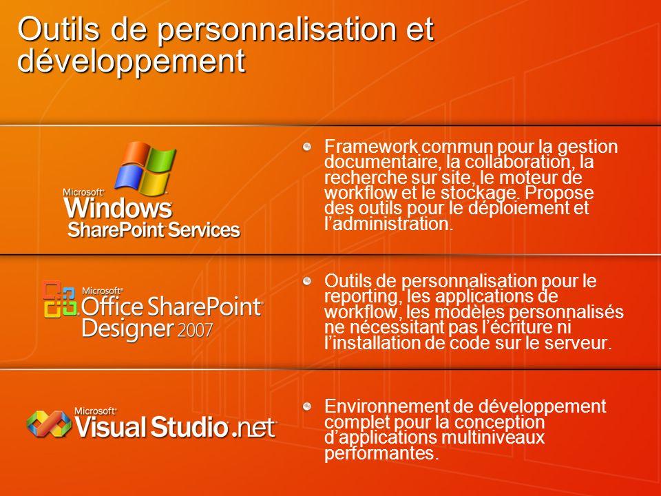Outils de personnalisation et développement Framework commun pour la gestion documentaire, la collaboration, la recherche sur site, le moteur de workf