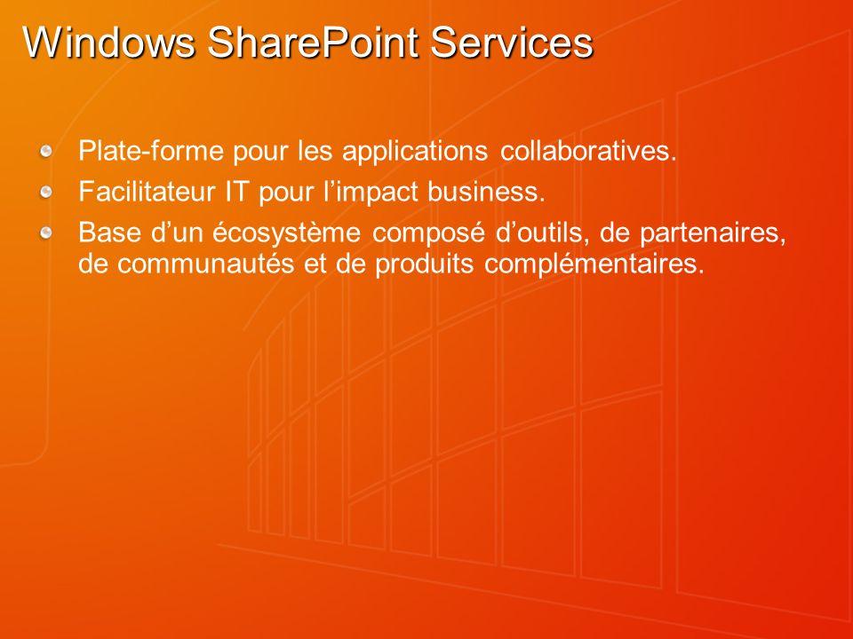 Windows SharePoint Services Plate-forme pour les applications collaboratives. Facilitateur IT pour limpact business. Base dun écosystème composé douti