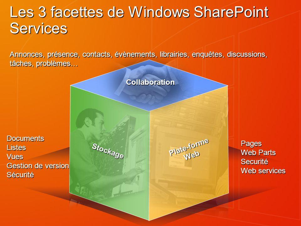 Ressources Logiciels : Inclus avec Windows Server 2003 R2, ou téléchargeable : http://www.microsoft.com/windowsserver2003/technologies/sharepoint/default.mspx Version dévaluation : http://www.microsoft.com/windowsserver2003/techinfo/sharepoint/trial.mspx Modèles dapplications : http://www.microsoft.com/technet/prodtechnol/sppt/wssapps/default.mspx Planification et déploiement : Organizational and cultural issues to consider Deployment and customization best practices Livres blancs disponibles à ladresse : http://www.microsoft.com/technet/prodtechnol/sppt/wss/entdep/default.mspx