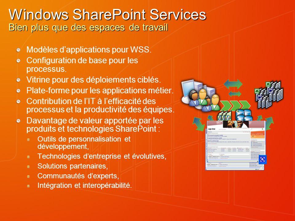 Windows SharePoint Services Bien plus que des espaces de travail Modèles dapplications pour WSS. Configuration de base pour les processus. Vitrine pou