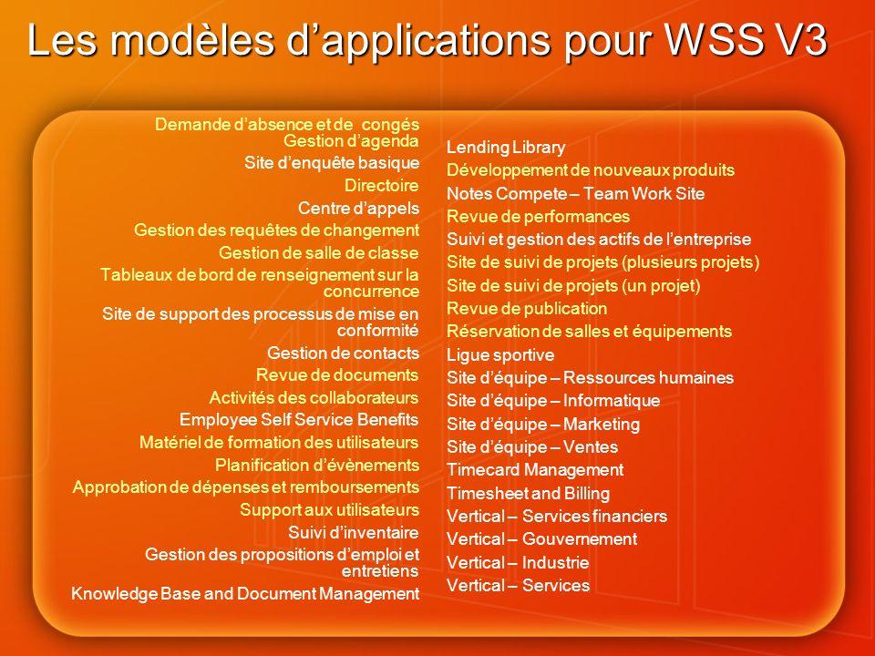 Les modèles dapplications pour WSS V3 Demande dabsence et de congés Gestion dagenda Site denquête basique Directoire Centre dappels Gestion des requêt