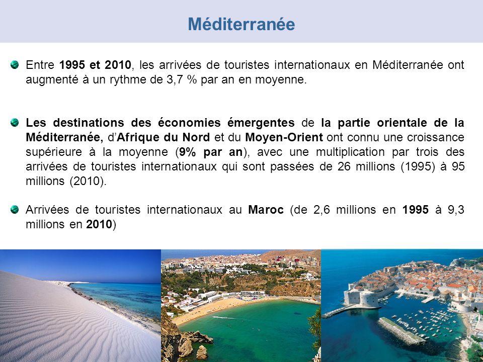 Entre 1995 et 2010, les arrivées de touristes internationaux en Méditerranée ont augmenté à un rythme de 3,7 % par an en moyenne.
