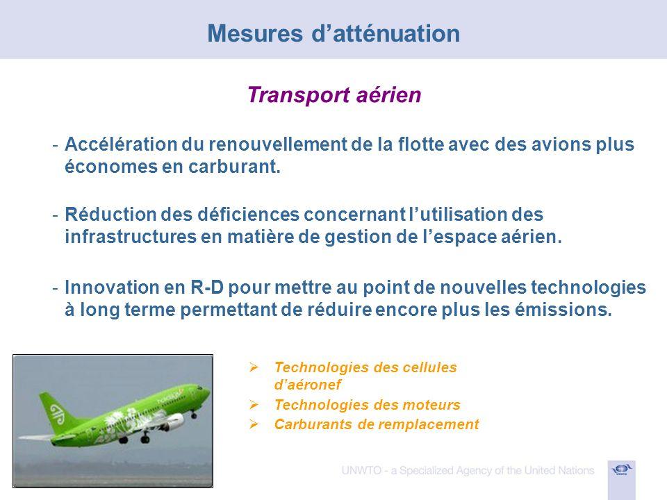 Transport aérien -Accélération du renouvellement de la flotte avec des avions plus économes en carburant.