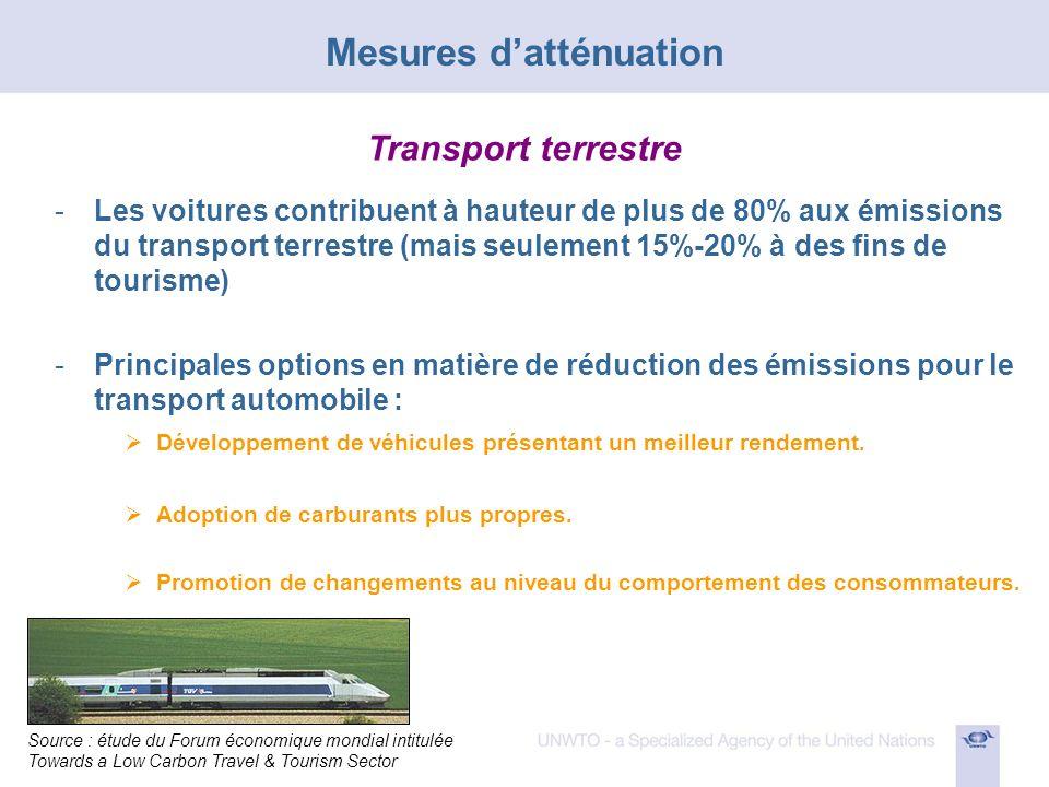 Transport terrestre -Les voitures contribuent à hauteur de plus de 80% aux émissions du transport terrestre (mais seulement 15%-20% à des fins de tourisme) -Principales options en matière de réduction des émissions pour le transport automobile : Développement de véhicules présentant un meilleur rendement.