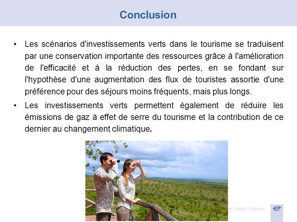 Les scénarios d investissements verts dans le tourisme se traduisent par une conservation importante des ressources grâce à l amélioration de l efficacité et à la réduction des pertes, en se fondant sur l hypothèse d une augmentation des flux de touristes assortie d une préférence pour des séjours moins fréquents, mais plus longs.