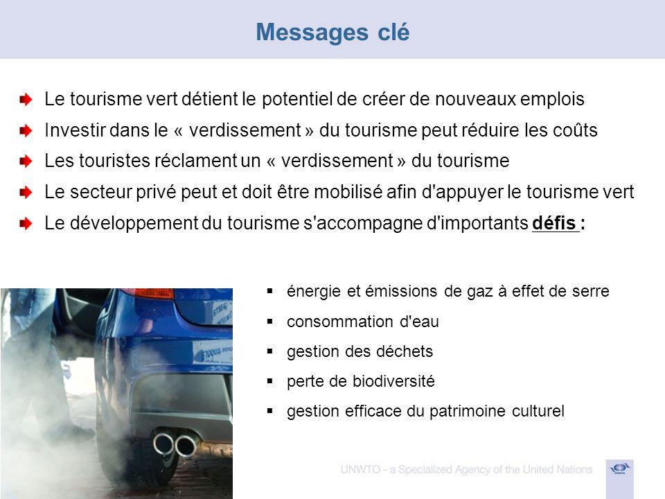 L offre et la demande d énergie dans le tourisme : Consommation énergétique totale des activités touristiques en 2050: 44% d économies grâce à un passage à des modes de transport à plus faible intensité de carbone (par exemple, trains et autocars électriques) et des changements de comportement (par exemple, voyages sur des distances plus courtes).