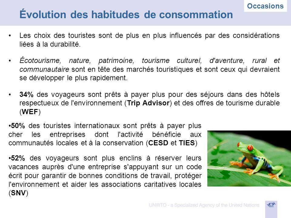 De Davos à Bali CC adaptation et Mitigation L adaptation au CC dans le secteur du tourisme Vers un secteur des voyages et du tourisme à faible émission de carbone CC et Tourisme.