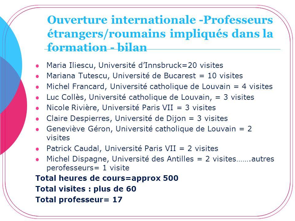 Ouverture internationale -Professeurs étrangers/roumains impliqués dans la formation - bilan Maria Iliescu, Université dInnsbruck=20 visites Mariana T
