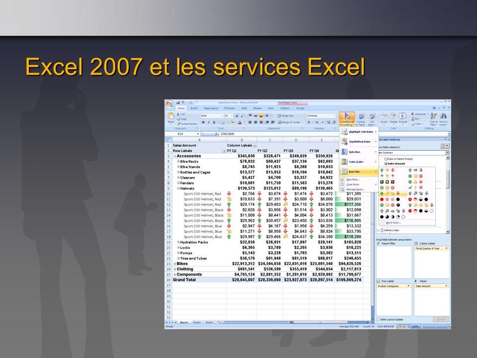 Excel 2007 et les services Excel