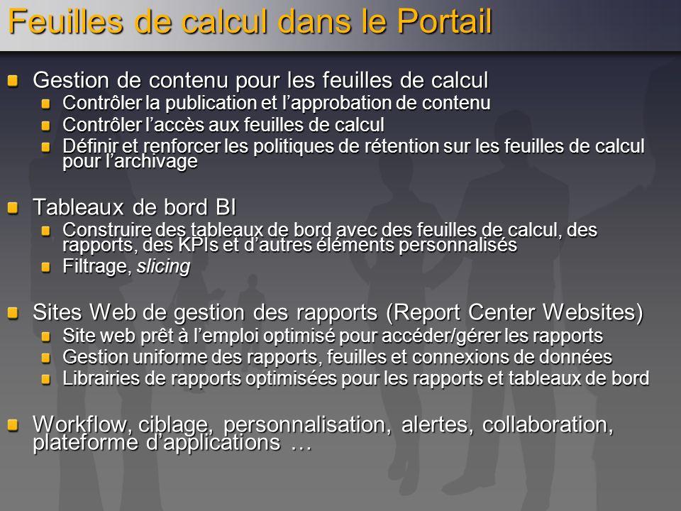 Feuilles de calcul dans le Portail Gestion de contenu pour les feuilles de calcul Contrôler la publication et lapprobation de contenu Contrôler laccès