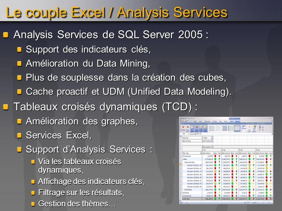 Le couple Excel / Analysis Services Analysis Services de SQL Server 2005 : Support des indicateurs clés, Amélioration du Data Mining, Plus de souplesse dans la création des cubes, Cache proactif et UDM (Unified Data Modeling).