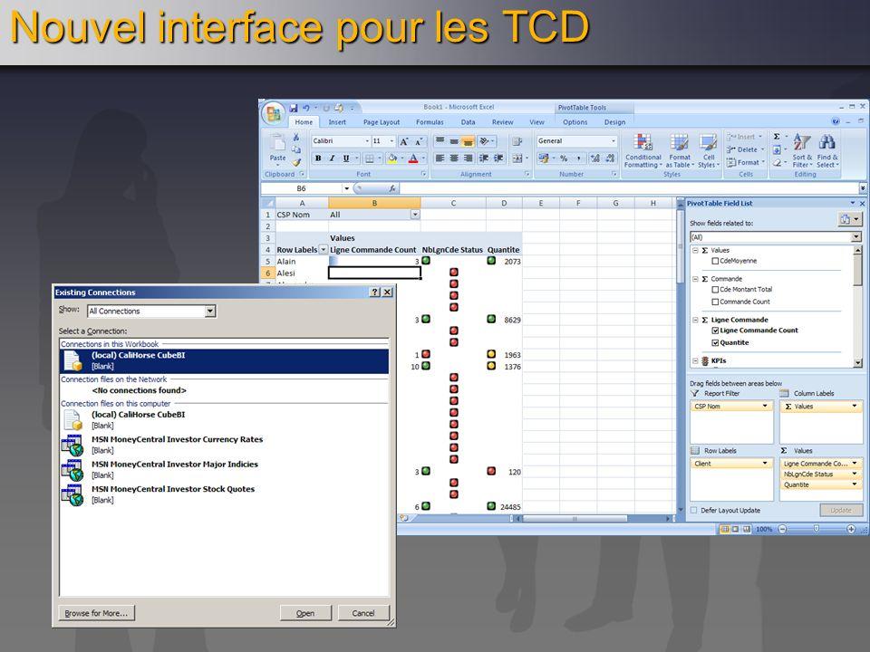 Nouvel interface pour les TCD