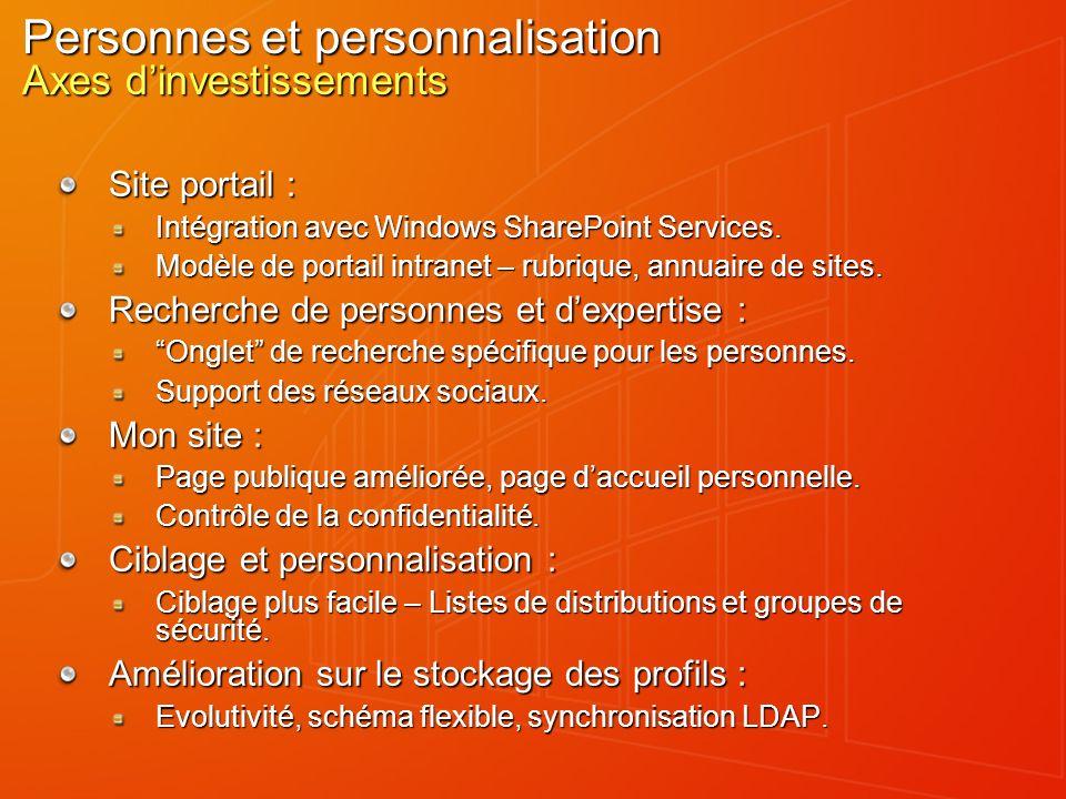 Personnes et personnalisation Axes dinvestissements Site portail : Intégration avec Windows SharePoint Services.