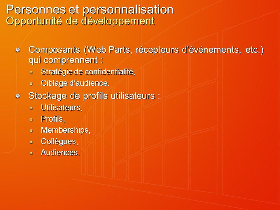 Personnes et personnalisation Opportunité de développement Composants (Web Parts, récepteurs dévénements, etc.) qui comprennent : Stratégie de confidentialité, Ciblage daudience.
