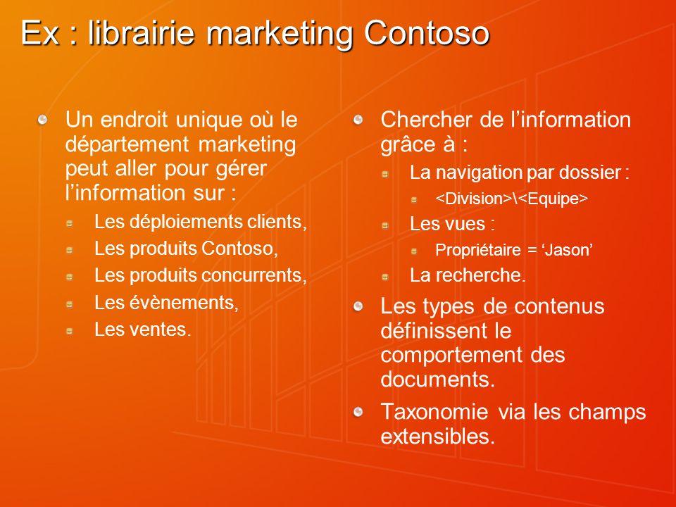 Ex : librairie marketing Contoso Un endroit unique où le département marketing peut aller pour gérer linformation sur : Les déploiements clients, Les