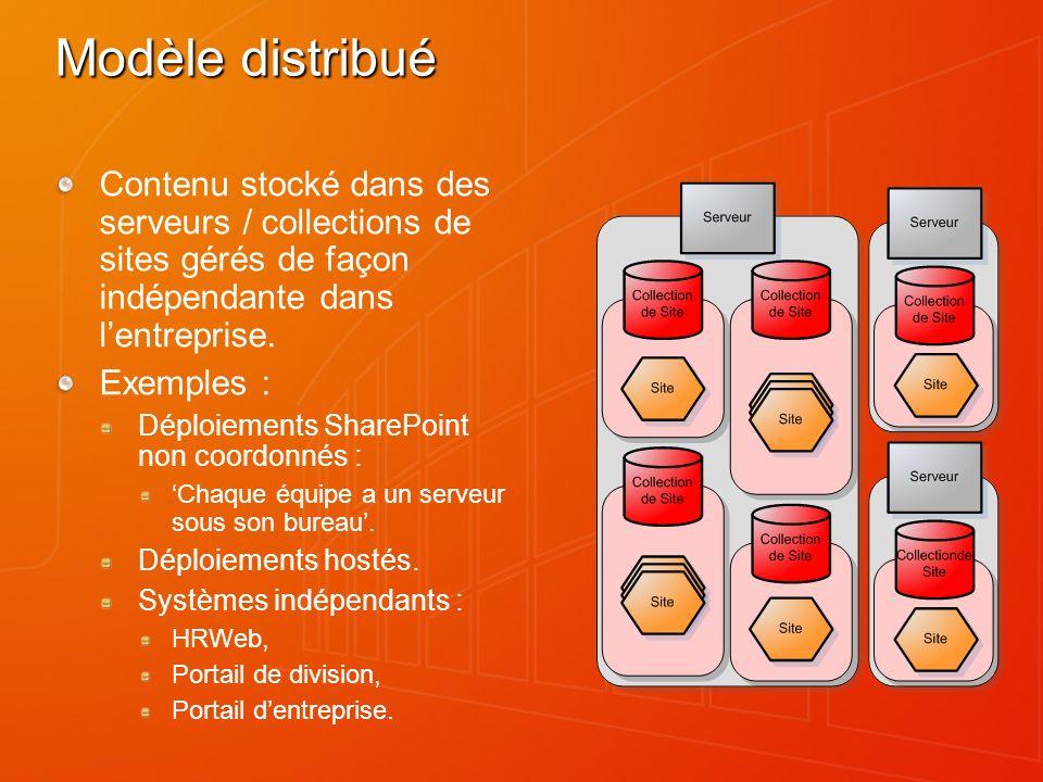 Modèle distribué Contenu stocké dans des serveurs / collections de sites gérés de façon indépendante dans lentreprise. Exemples : Déploiements SharePo