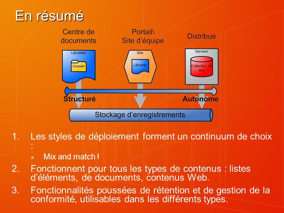 En résumé Les styles de déploiement forment un continuum de choix : Mix and match ! Fonctionnent pour tous les types de contenus : listes déléments, d
