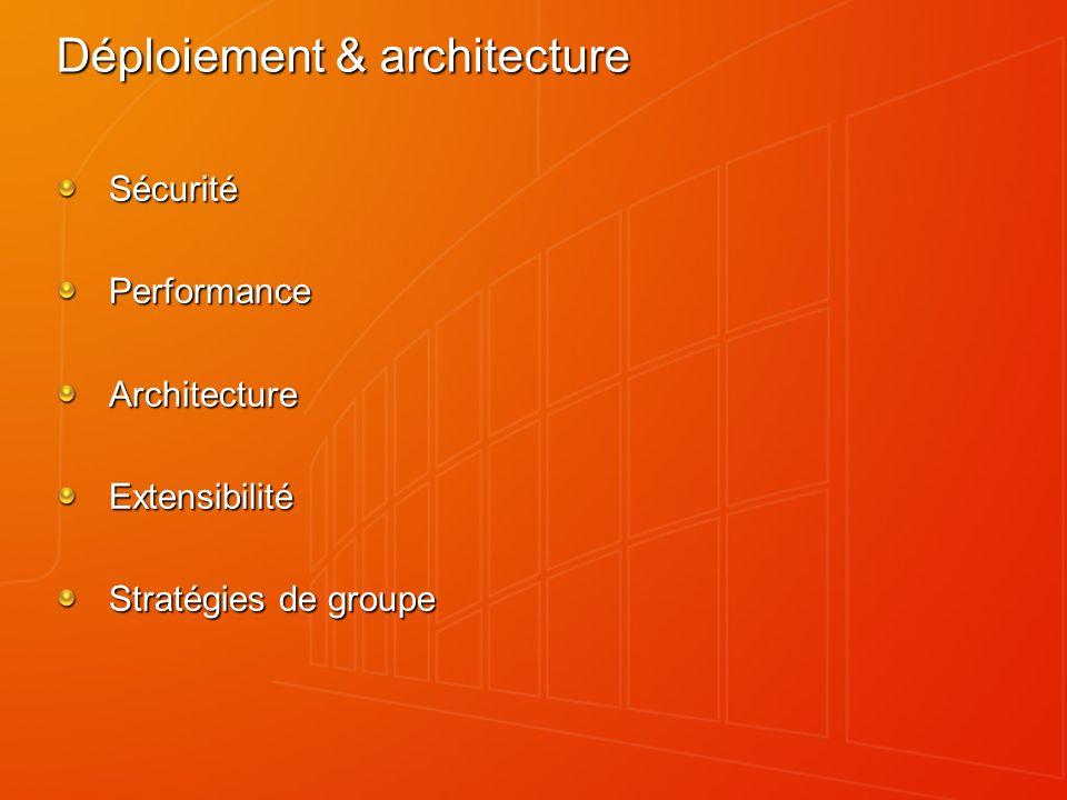 Déploiement & architecture SécuritéPerformanceArchitectureExtensibilité Stratégies de groupe