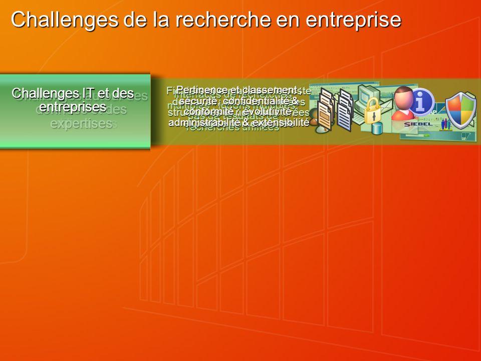 Challenges des expériences utilisateurs Interfaces de recherches multiples ; logons multiples; pas de résultats de recherches unifiées Challenges auto