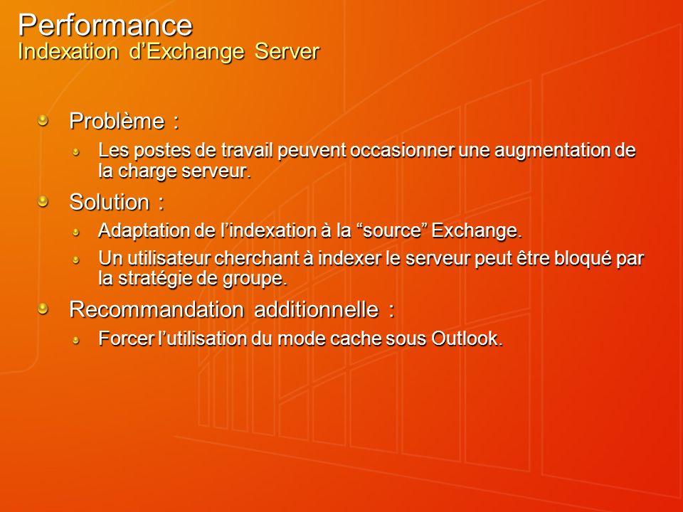 Performance Indexation dExchange Server Problème : Les postes de travail peuvent occasionner une augmentation de la charge serveur. Solution : Adaptat