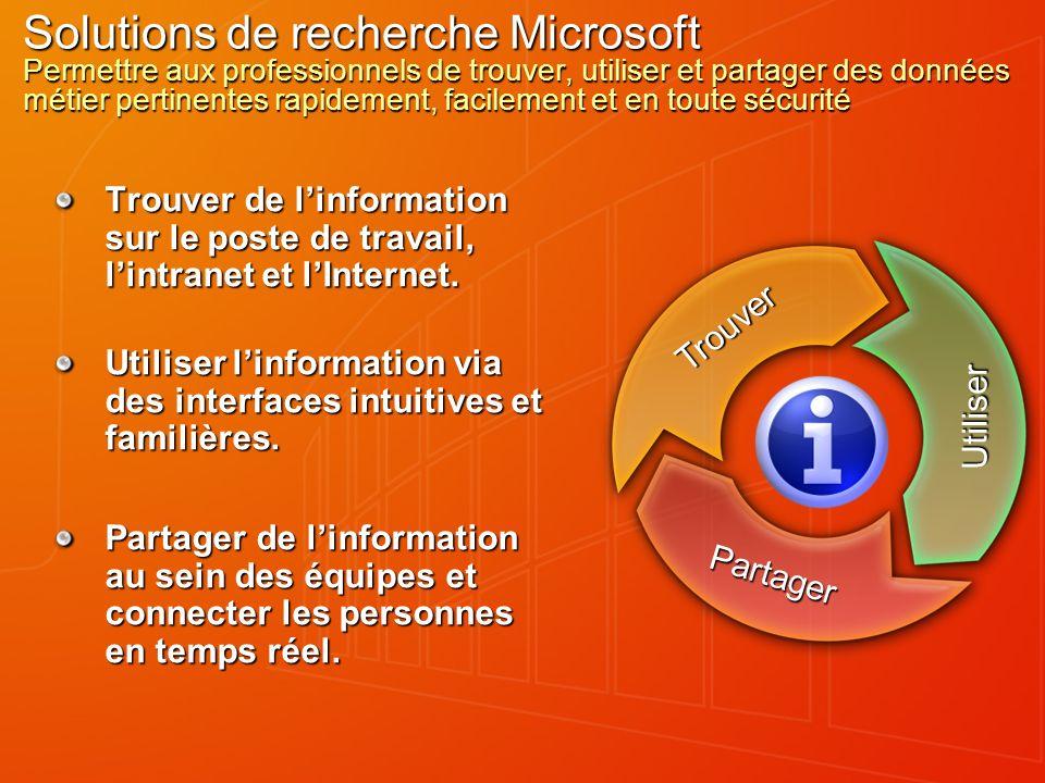 Utiliser Partager Trouver Trouver de linformation sur le poste de travail, lintranet et lInternet.