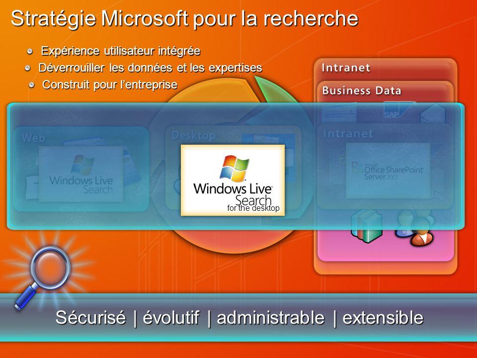 Composants architecturaux Exécutables WindowsSearch.exe : Démarre automatiquement via le dossier de démarrage.