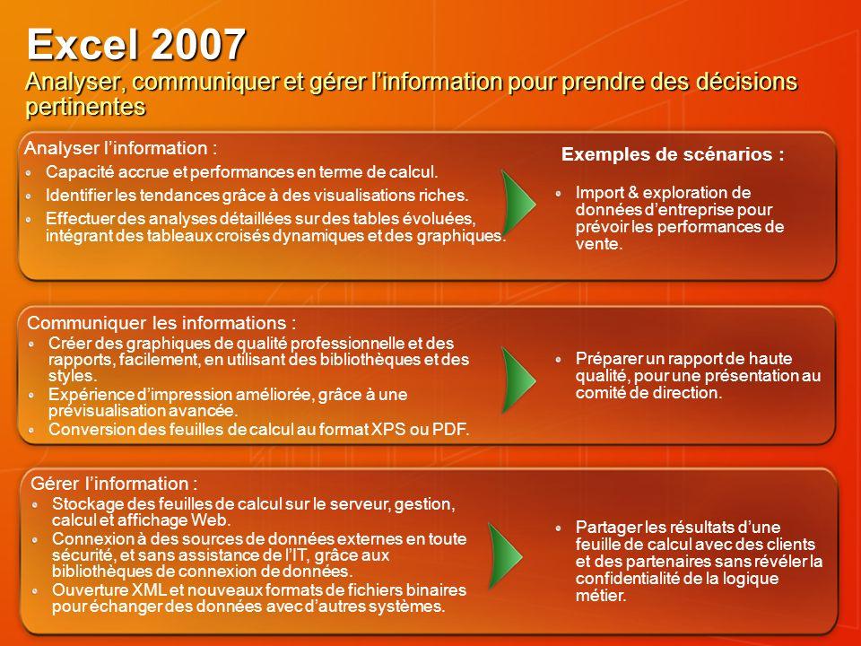 Excel 2007 Analyser, communiquer et gérer linformation pour prendre des décisions pertinentes Gérer linformation : Stockage des feuilles de calcul sur