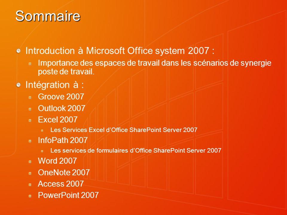 Sommaire Introduction à Microsoft Office system 2007 : Importance des espaces de travail dans les scénarios de synergie poste de travail. Intégration