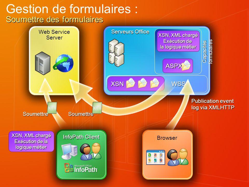 Web Service Server WSS WSS Serveurs Office XSN ASPX XSN, XML chargé Exécution de la logique métier Capacités formulaires Soumettre des formulaires Ges
