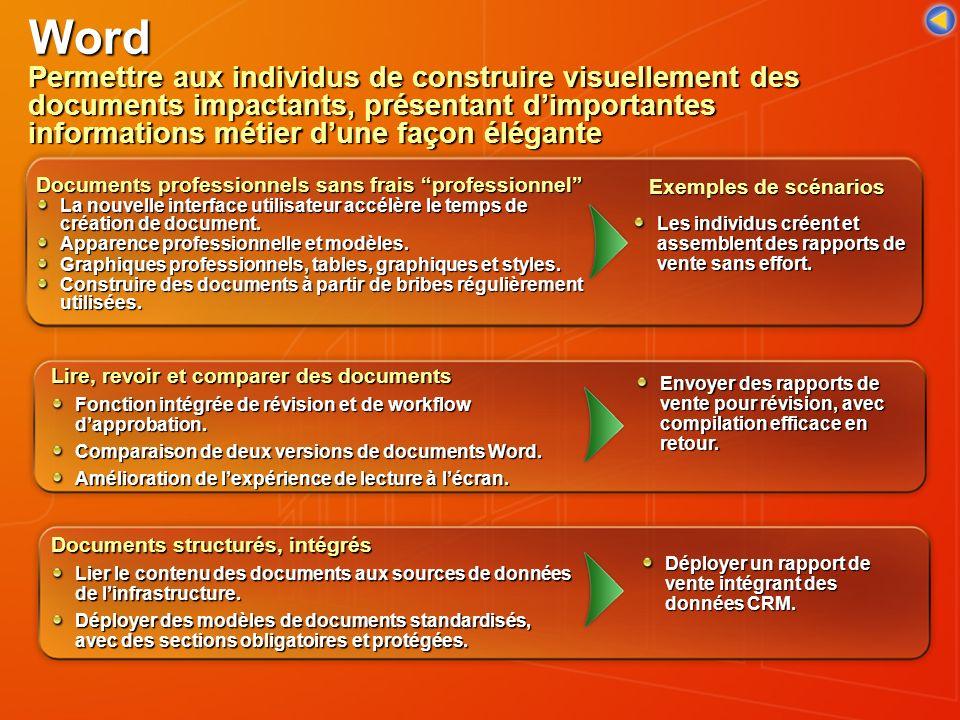 Word Permettre aux individus de construire visuellement des documents impactants, présentant dimportantes informations métier dune façon élégante Les