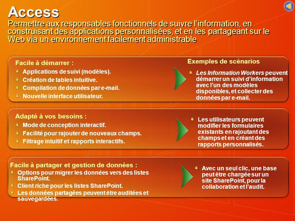 Access Permettre aux responsables fonctionnels de suivre linformation, en construisant des applications personnalisées, et en les partageant sur le We