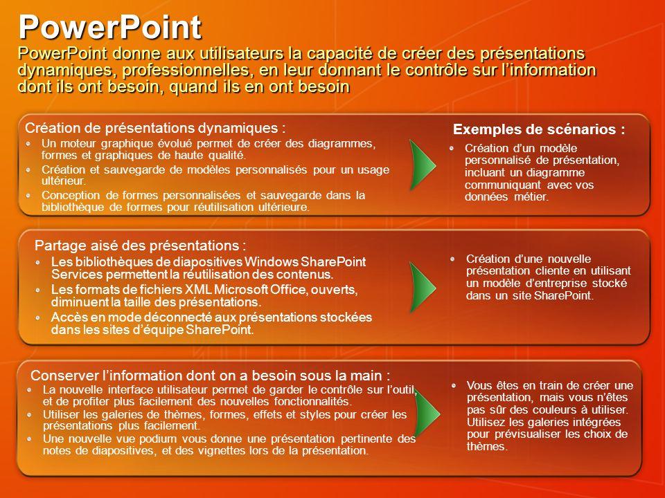PowerPoint PowerPoint donne aux utilisateurs la capacité de créer des présentations dynamiques, professionnelles, en leur donnant le contrôle sur linf