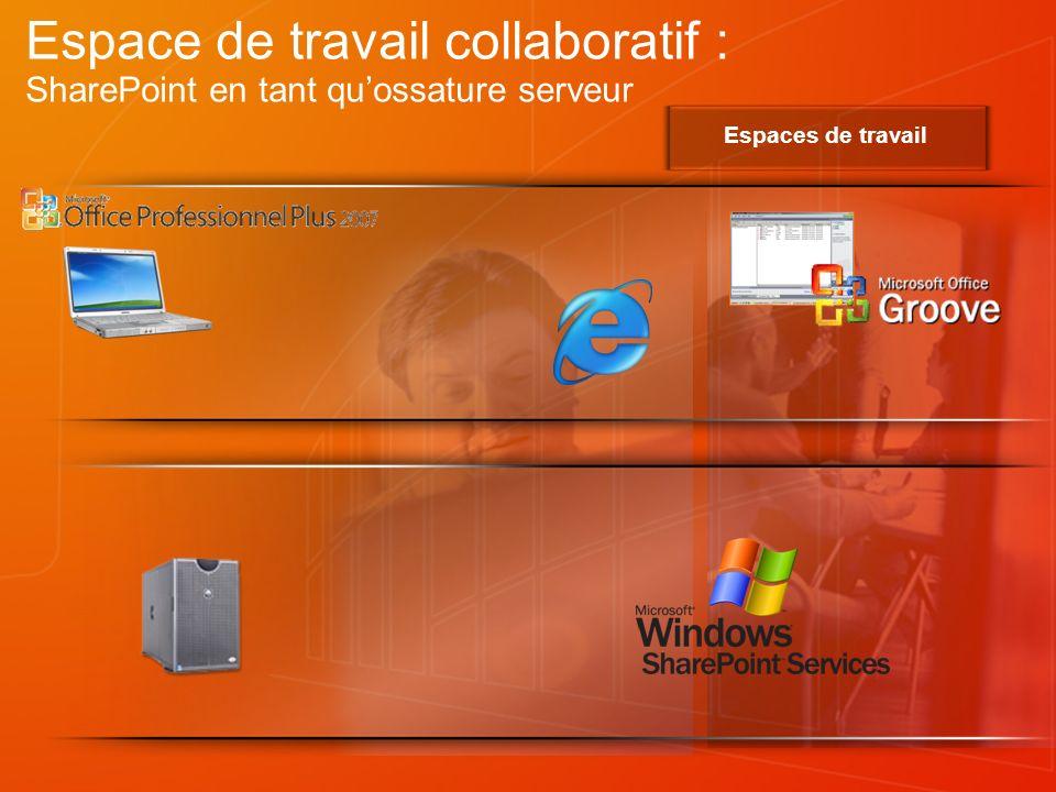 Espace de travail collaboratif : Espace de travail collaboratif : Les évolutions Expérience utilisateur avancée : Ergonomie, navigation, sécurité, personnalisation.