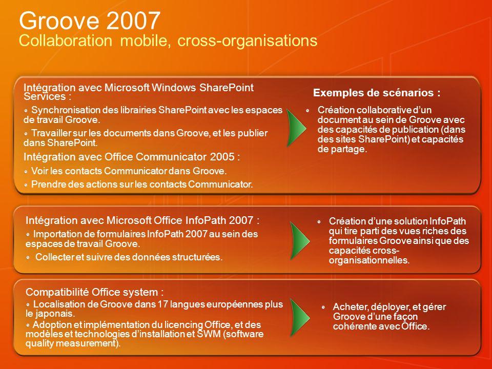Groove 2007 Collaboration mobile, cross-organisations Création collaborative dun document au sein de Groove avec des capacités de publication (dans de