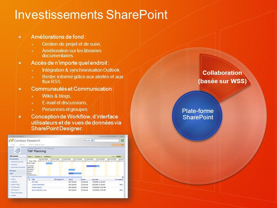 Portail Site portail : Intégration plus profonde avec Windows SharePoint Services, Modèles pour intranet, extranet, Internet.