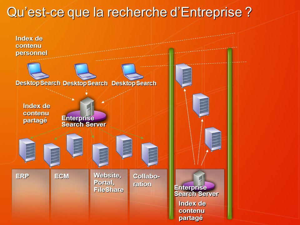 Website, Portal, FileShare Index de contenu partagé Index de contenu personnel Enterprise Search Server Index de contenu partagé Enterprise Search Ser