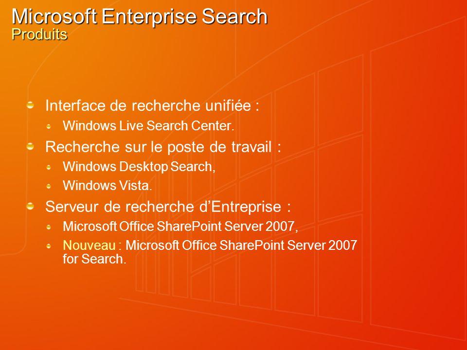Microsoft Enterprise Search Produits Interface de recherche unifiée : Windows Live Search Center. Recherche sur le poste de travail : Windows Desktop