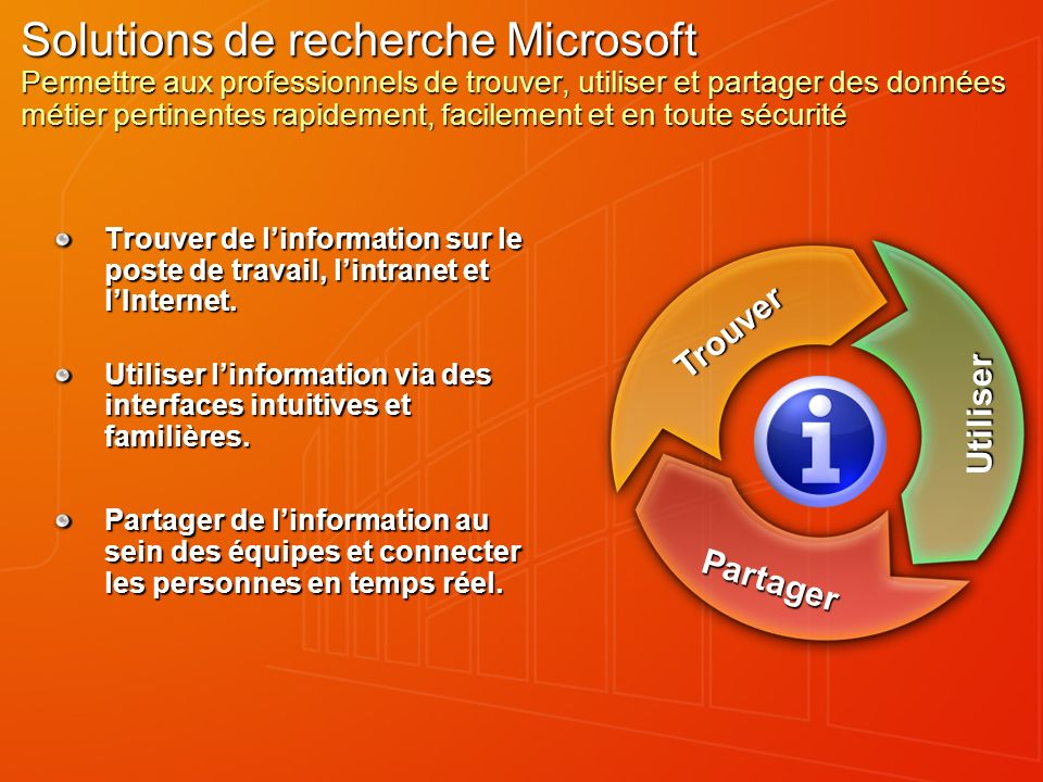 Microsoft Enterprise Search Produits Interface de recherche unifiée : Windows Live Search Center.