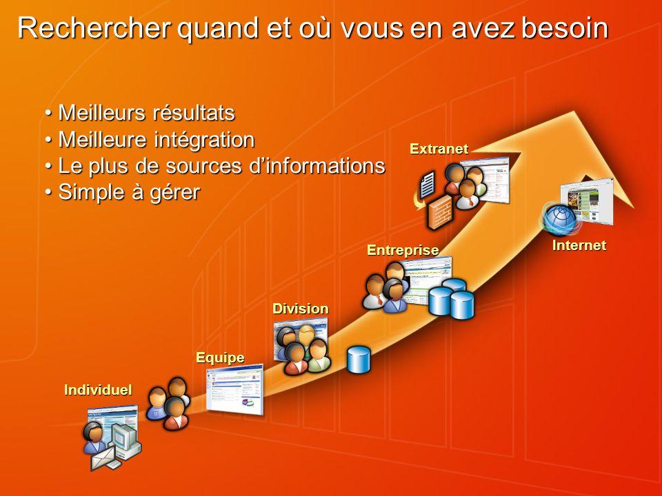 Rechercher quand et où vous en avez besoin Equipe Division Entreprise Extranet Internet Individuel Meilleurs résultats Meilleurs résultats Meilleure i