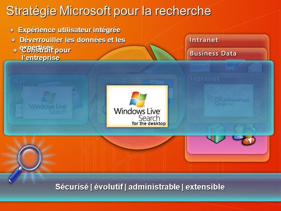 for the desktop Déverrouiller les données et les expertises Construit pour lentreprise Expérience utilisateur intégrée Stratégie Microsoft pour la recherche Sécurisé | évolutif | administrable | extensible