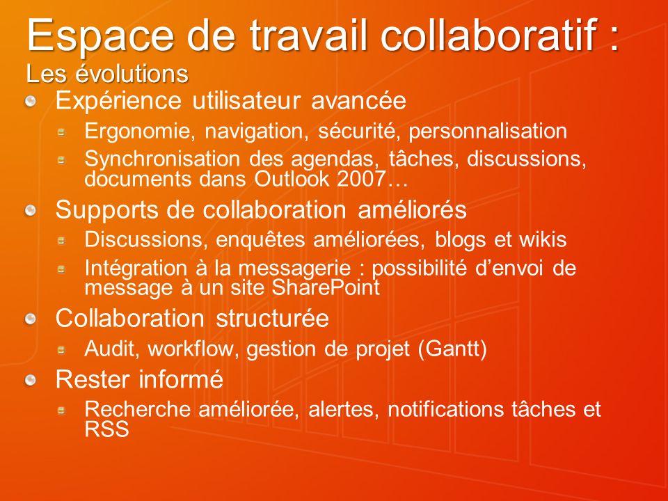 Espace de travail collaboratif : Les évolutions Expérience utilisateur avancée Ergonomie, navigation, sécurité, personnalisation Synchronisation des a