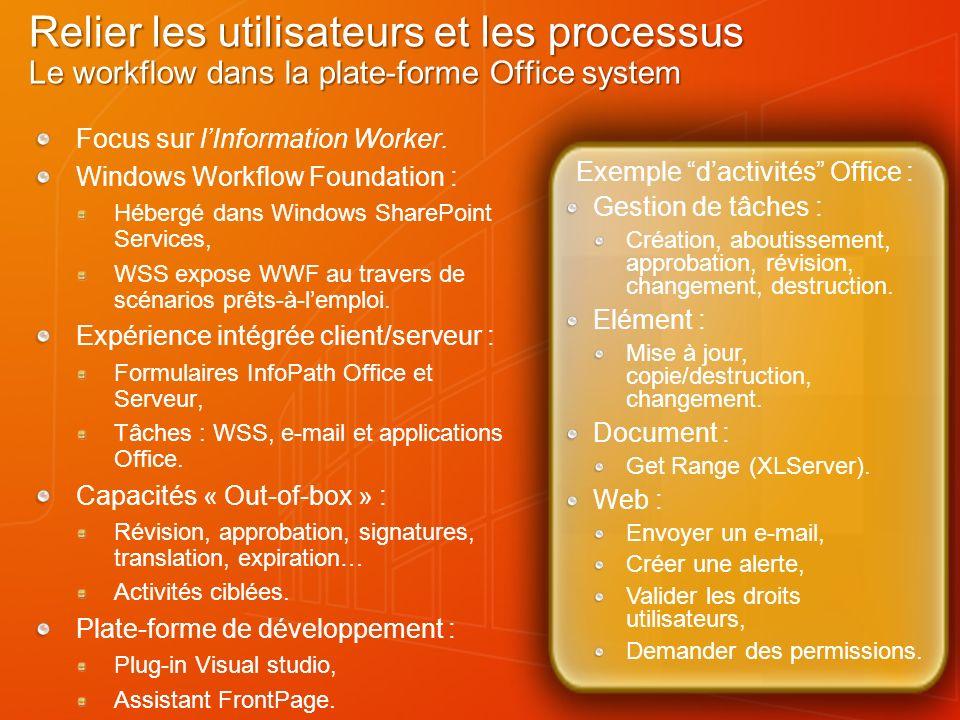 Focus sur lInformation Worker. Windows Workflow Foundation : Hébergé dans Windows SharePoint Services, WSS expose WWF au travers de scénarios prêts-à-
