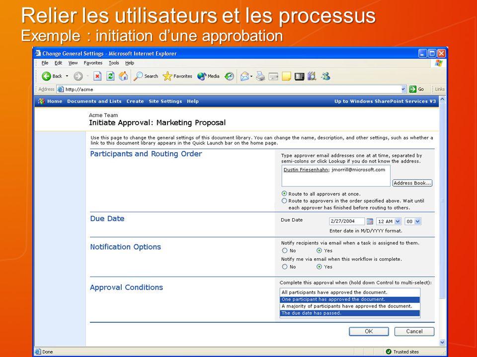 Relier les utilisateurs et les processus Exemple : initiation dune approbation