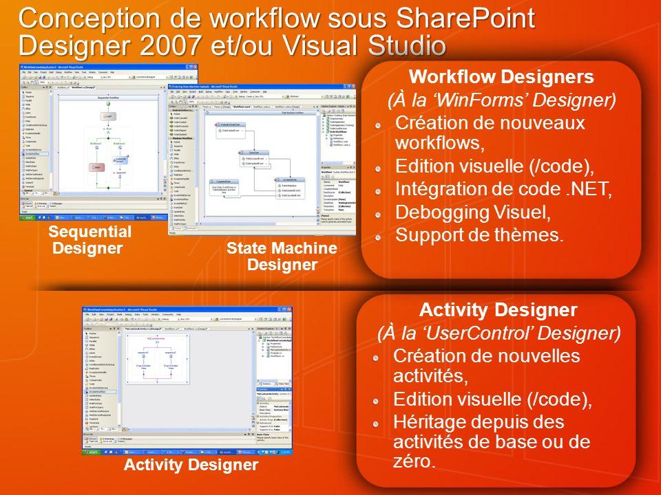 Conception de workflow sous SharePoint Designer 2007 et/ou Visual Studio Activity Designer Sequential Designer Workflow Designers (À la WinForms Desig