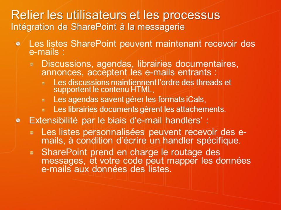 Relier les utilisateurs et les processus Intégration de SharePoint à la messagerie Les listes SharePoint peuvent maintenant recevoir des e-mails : Dis